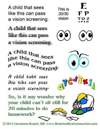 School Vision Screenings Are Not Enough