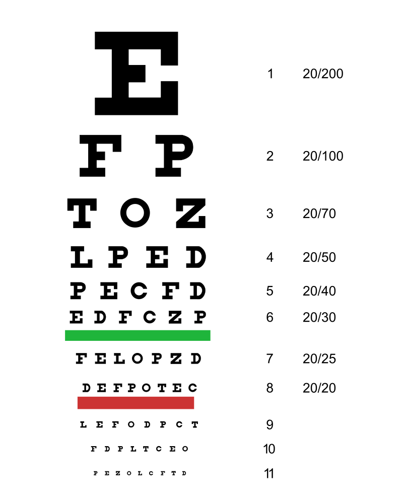 Are Online Eye Exams Accurate?