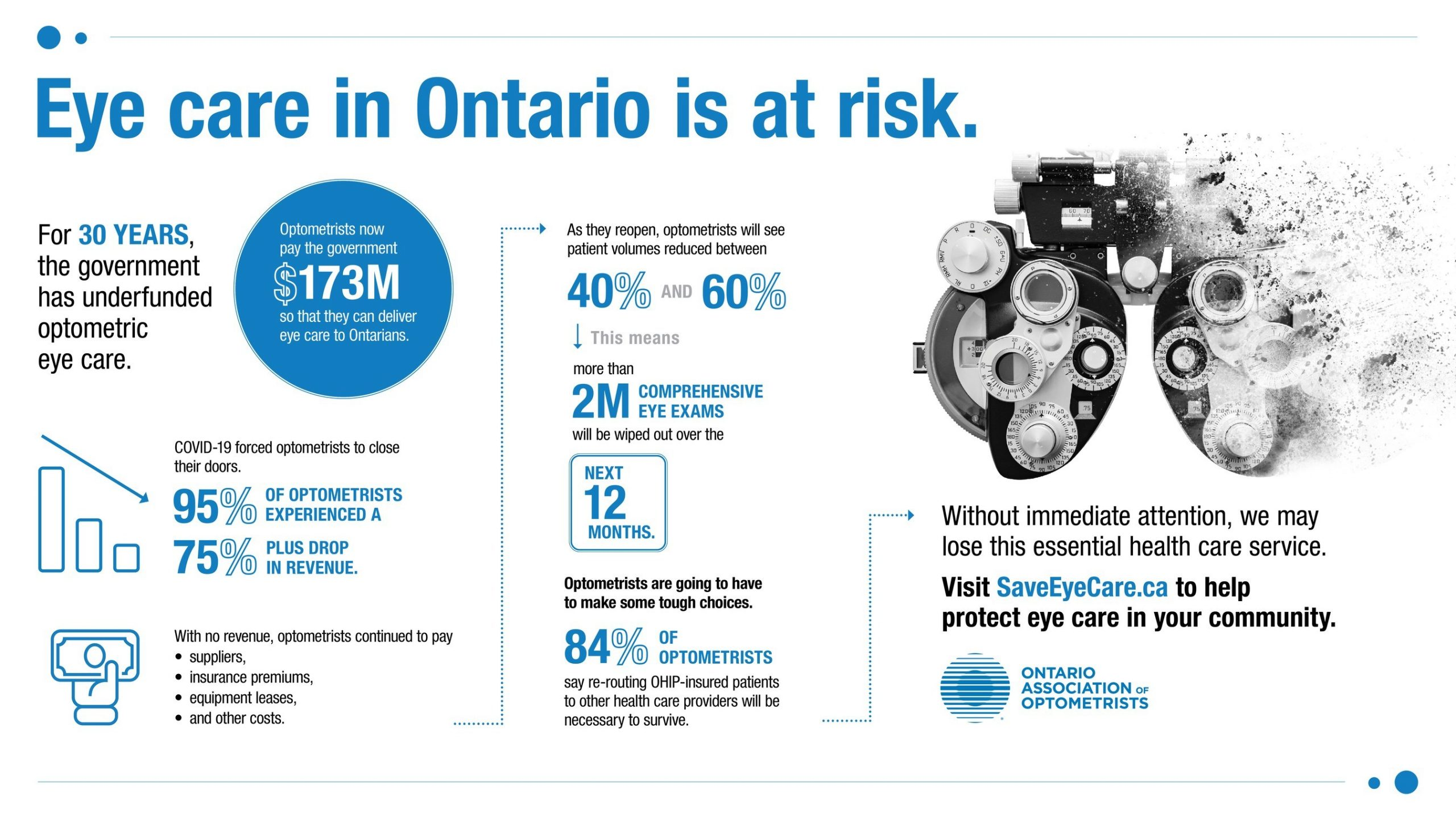 We Need To Address OHIP Underfunding